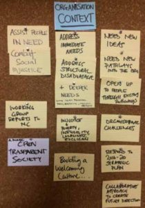 Heading: Organisational context. Under the heading: sticky notes from a brainstorming session.