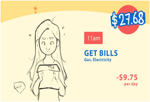 Illustration of a woman reading her electricity bill. The text says: 11 am; Get bills Gas, Electricity; $27.68; -$9.75 per day.
